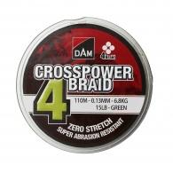 Nöör DAM Crosspower4-br